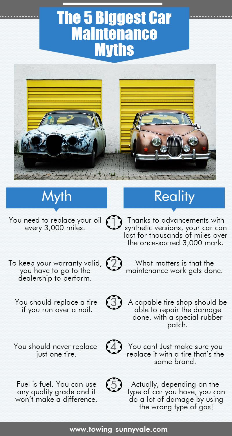 5 Biggest Car Maintenance Myths